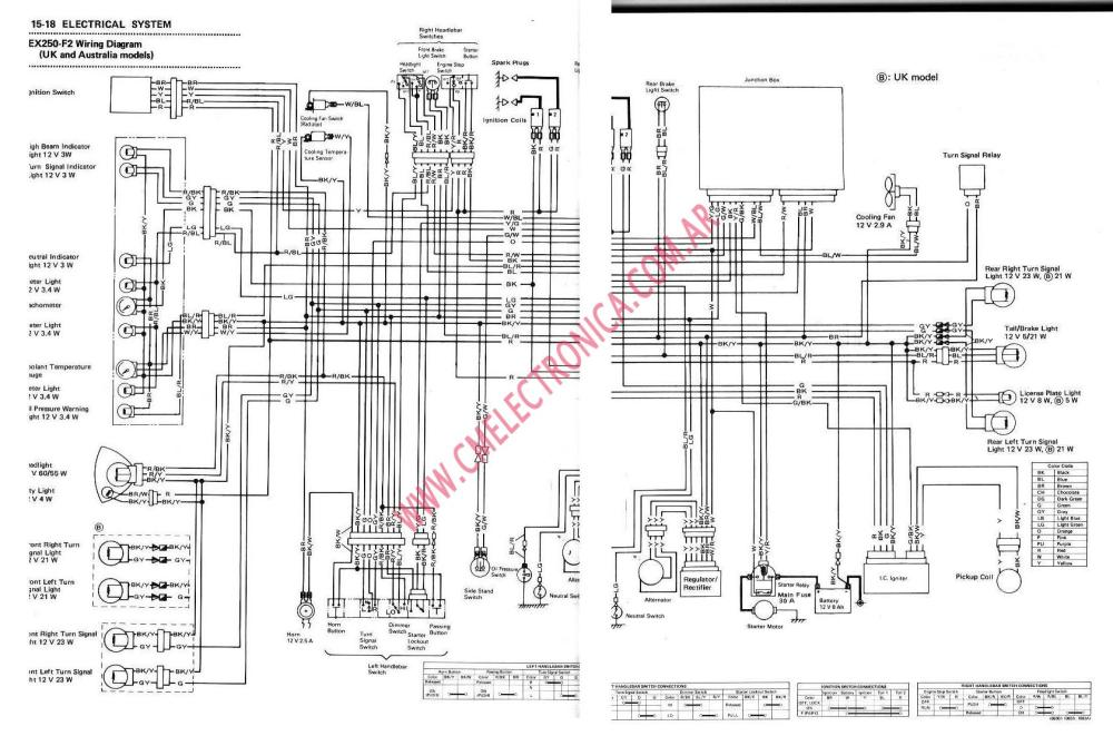 medium resolution of kawasaki ninja 250r wiring harness diagram wiring diagram detailed polaris sportsman 250 wiring diagram kawasaki 250