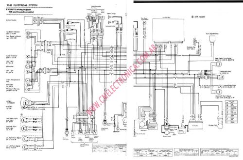small resolution of kawasaki ninja 250r wiring harness diagram wiring diagram detailed polaris sportsman 250 wiring diagram kawasaki 250