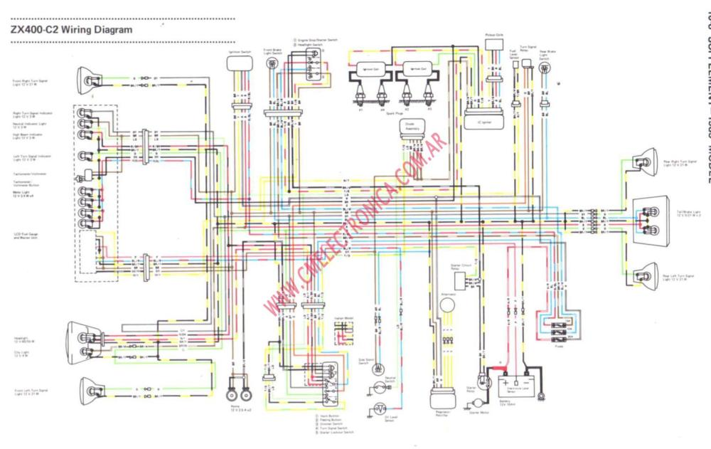 medium resolution of kawasaki gpz 400 wiring diagram