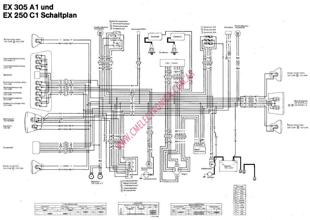 medium resolution of diagrama kawasaki gpz305 kawasaki 300 atv wiring diagram kawasaki klf 300 wiring diagram