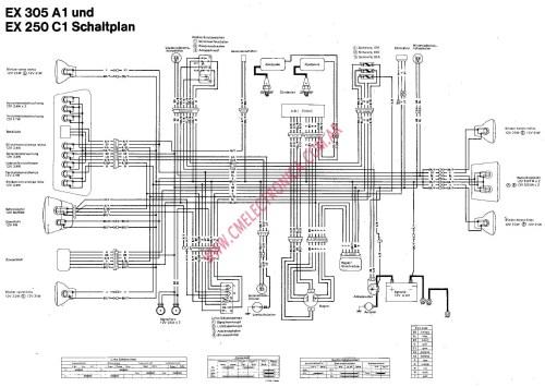 small resolution of diagrama kawasaki gpz305 kawasaki 300 atv wiring diagram kawasaki klf 300 wiring diagram