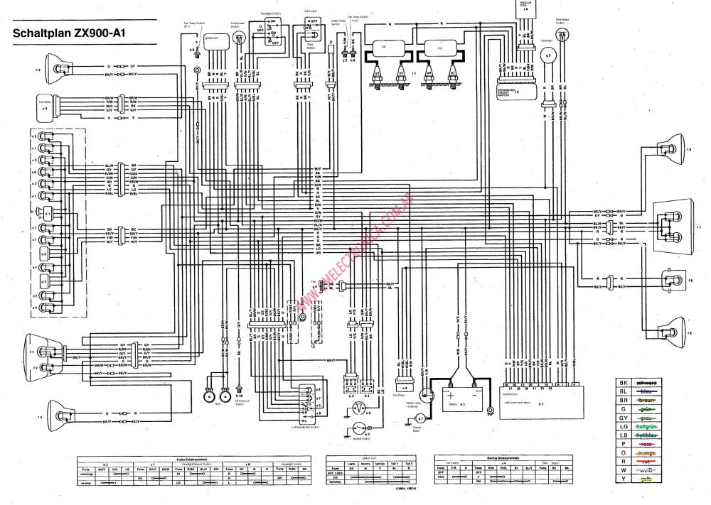 medium resolution of kawasaki zx6r wiring diagram besides motorcycle wiring diagram rh 50 jennifer retzke de honda civic fuse