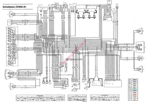 small resolution of kawasaki wiring harness diagram wiring diagram third levelwiring harness for kawasaki 636 wiring library 4 wheeler