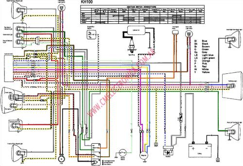 small resolution of kawasaki w800 wiring diagram wiring diagram kawasaki zephyr 750 wiring diagram