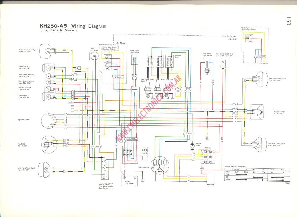 medium resolution of diagrama kawasaki kh250wire