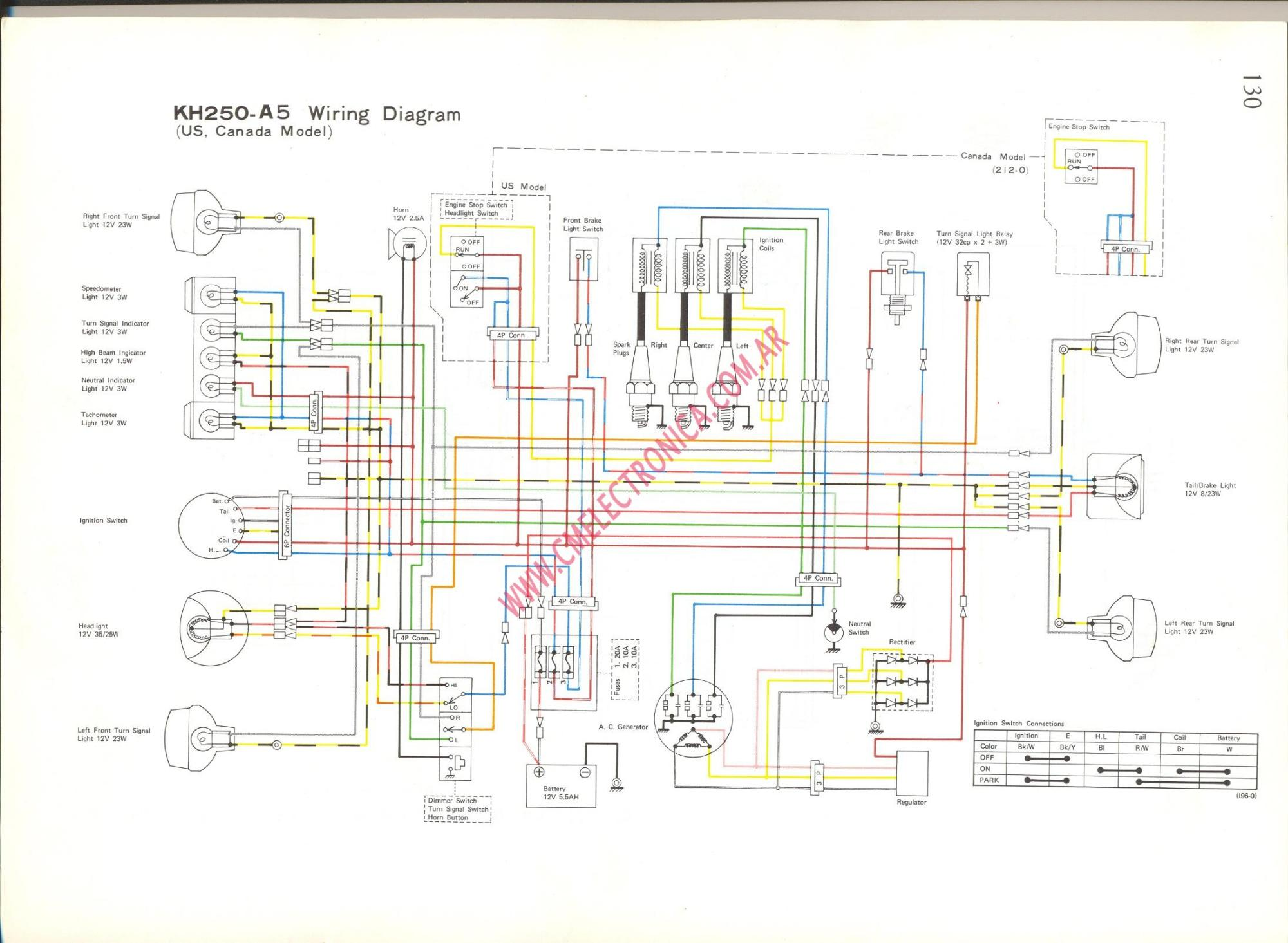 hight resolution of diagrama kawasaki kh250wire