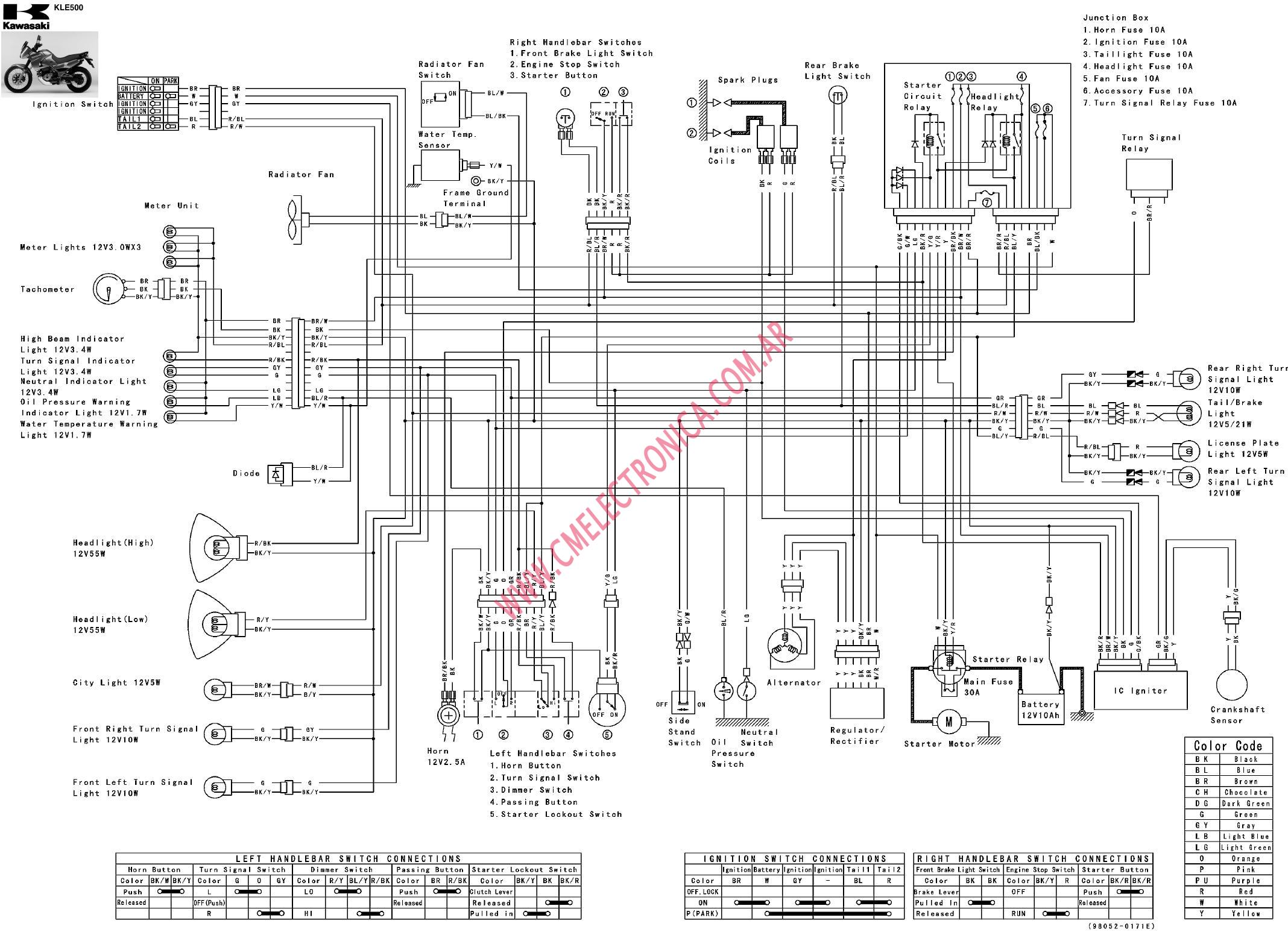Kdx 200 Wiring Diagram, Kdx, Free Engine Image For User