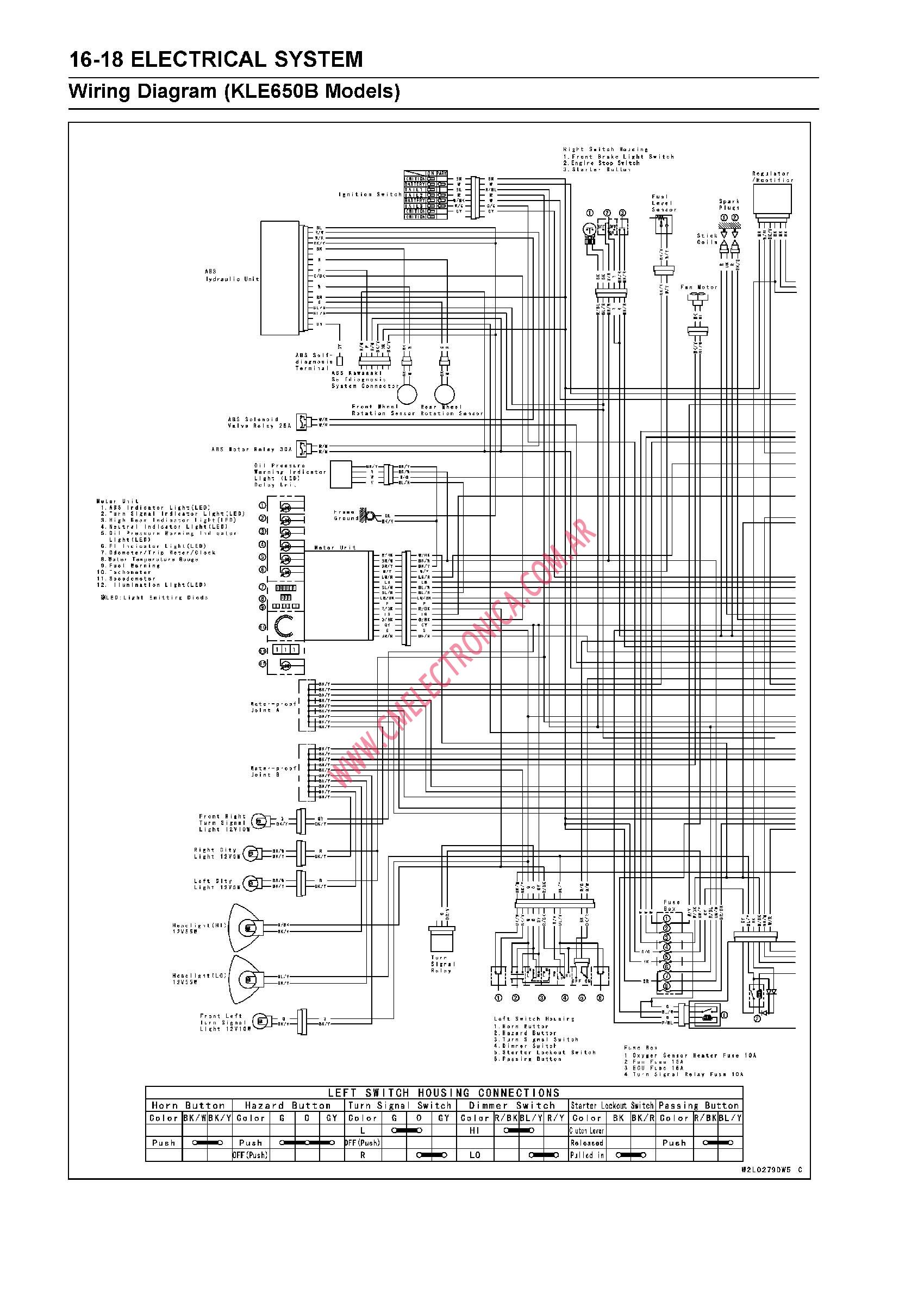Kawasaki Wiring Diagrams For Free