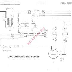 Polaris Scrambler 90 Wiring Diagram Block Of Wireless Power Transmission 50cc Atv Get