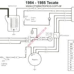 Kawasaki Klf220 Wiring Diagram Baseboard Heater Thermostat Diagrama Klt250a1a2x84thru85