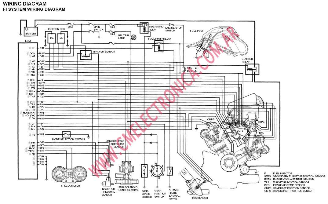 wiring diagram 2003 gsx r1000