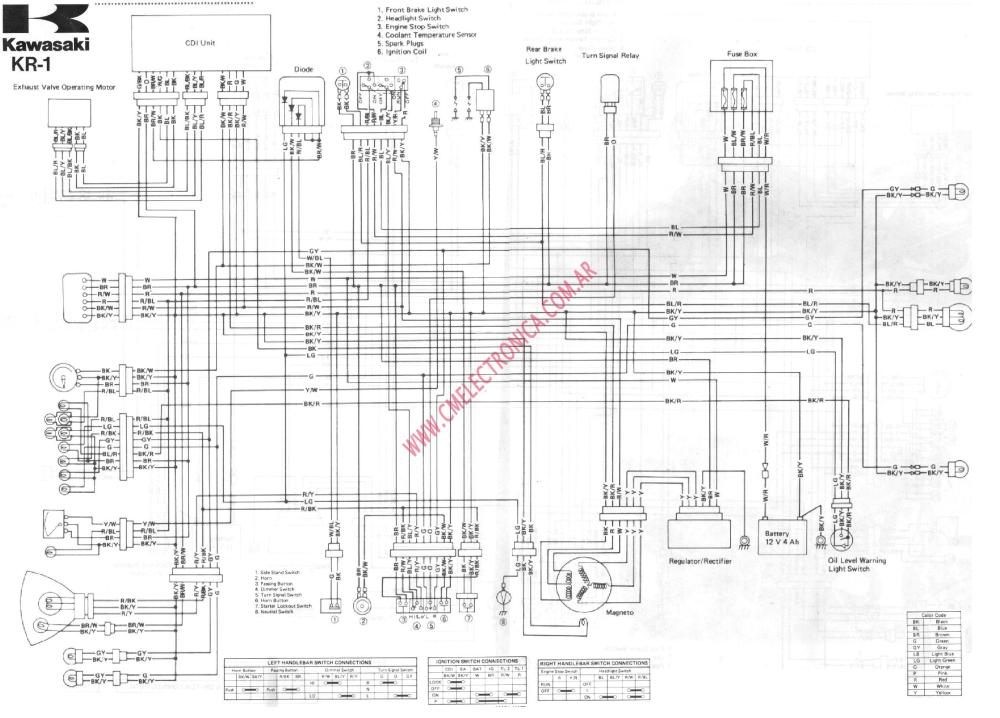 medium resolution of wiring diagram 1986 kawasaki zx600r wiring diagram usedwrg 1641 wiring diagram 1986 kawasaki zx600r kawasaki