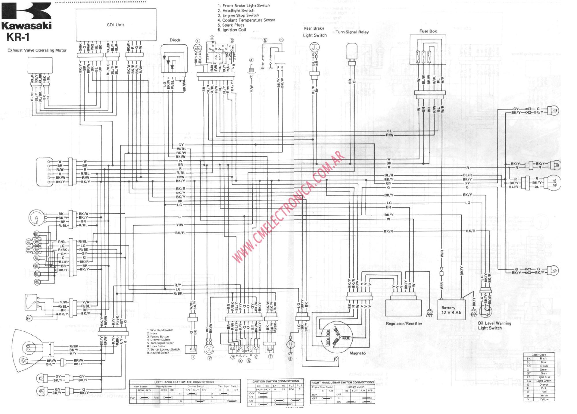 hight resolution of wiring diagram 1986 kawasaki zx600r wiring diagram usedwrg 1641 wiring diagram 1986 kawasaki zx600r kawasaki