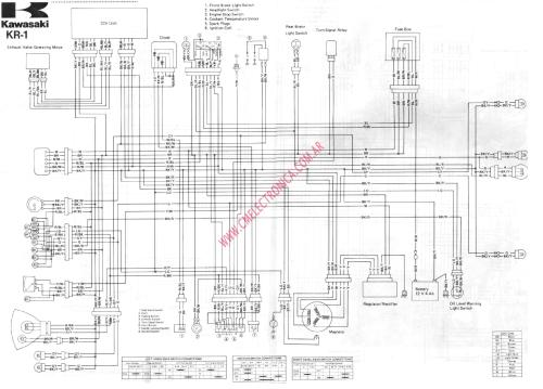 small resolution of wiring diagram 1986 kawasaki zx600r wiring diagram usedwrg 1641 wiring diagram 1986 kawasaki zx600r kawasaki