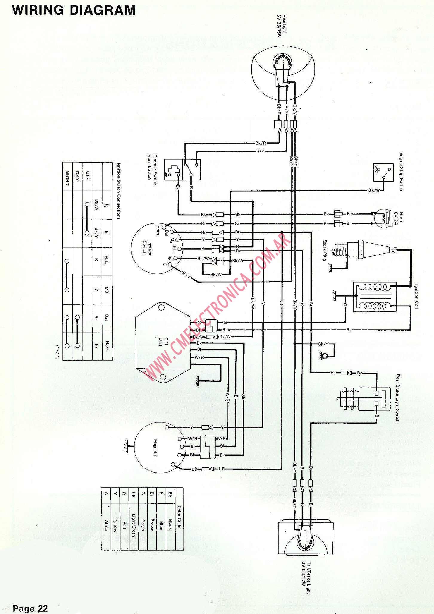 kawasaki kt250 wiring diagram