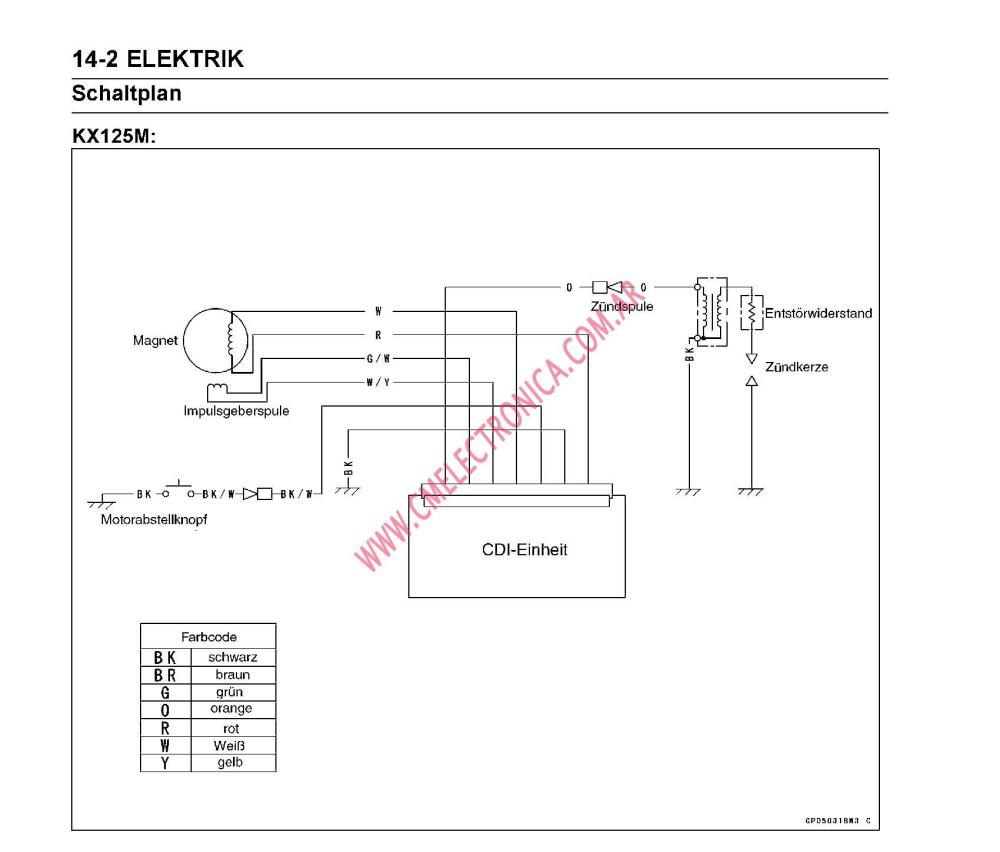 medium resolution of 1996 kdx 200 wiring diagram