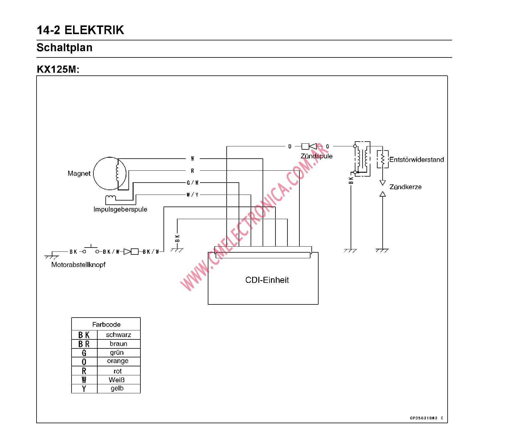 hight resolution of 1996 kdx 200 wiring diagram