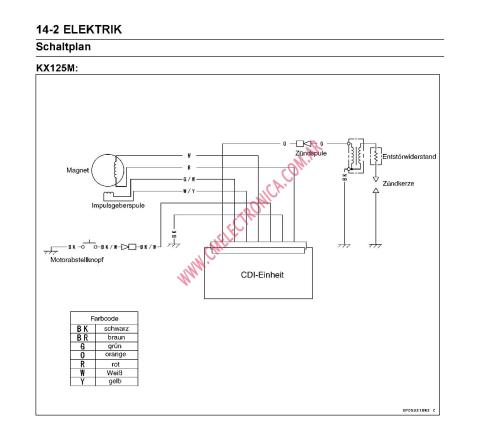 small resolution of kohler cdi wiring diagram wiring library cdi wiring diagram in motorcycles 2015 kx 350 two stroke