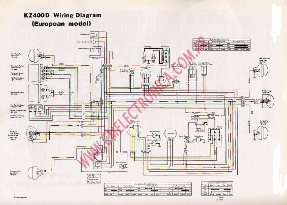 medium resolution of 1979 kawasaki kz1000 wiring diagram wiring diagram newkz1000 wiring diagram wiring library 1979 kawasaki kz1000 wiring