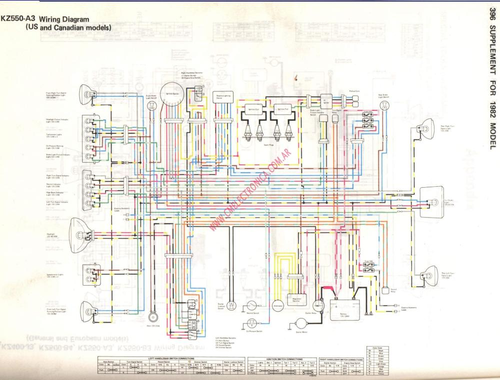 medium resolution of kz550 wiring diagram another wiring diagrams u2022 rh benpaterson co uk 1982 kawasaki ltd 750 wiring