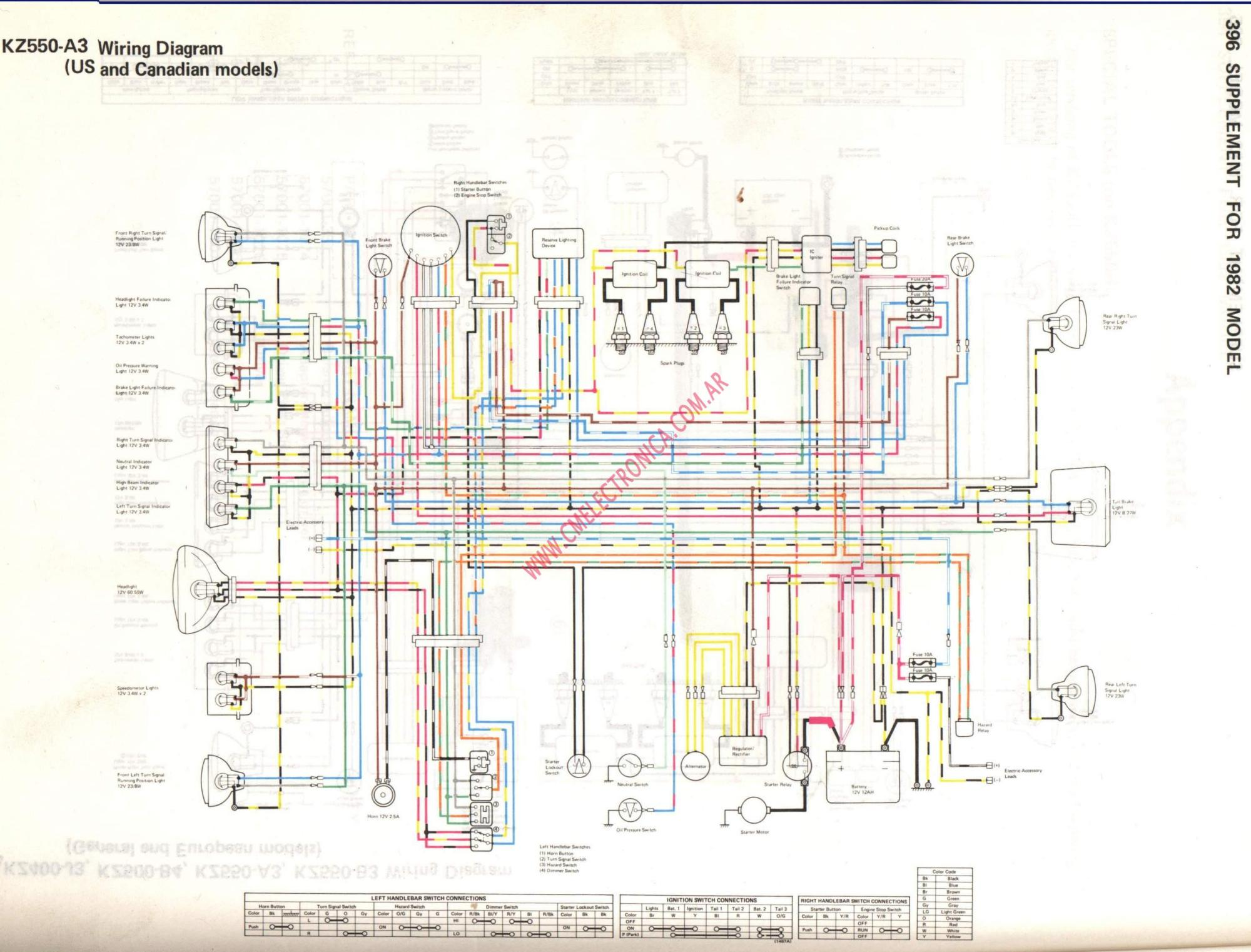 hight resolution of kz550 wiring diagram another wiring diagrams u2022 rh benpaterson co uk 1982 kawasaki ltd 750 wiring