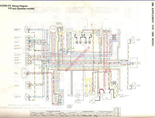 small resolution of kz550 wiring diagram easy wiring diagrams u2022 rh art isere com kawasaki ninja