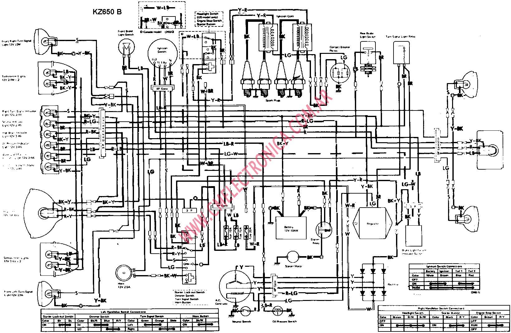 Kz550 Ltd Wiring Diagram
