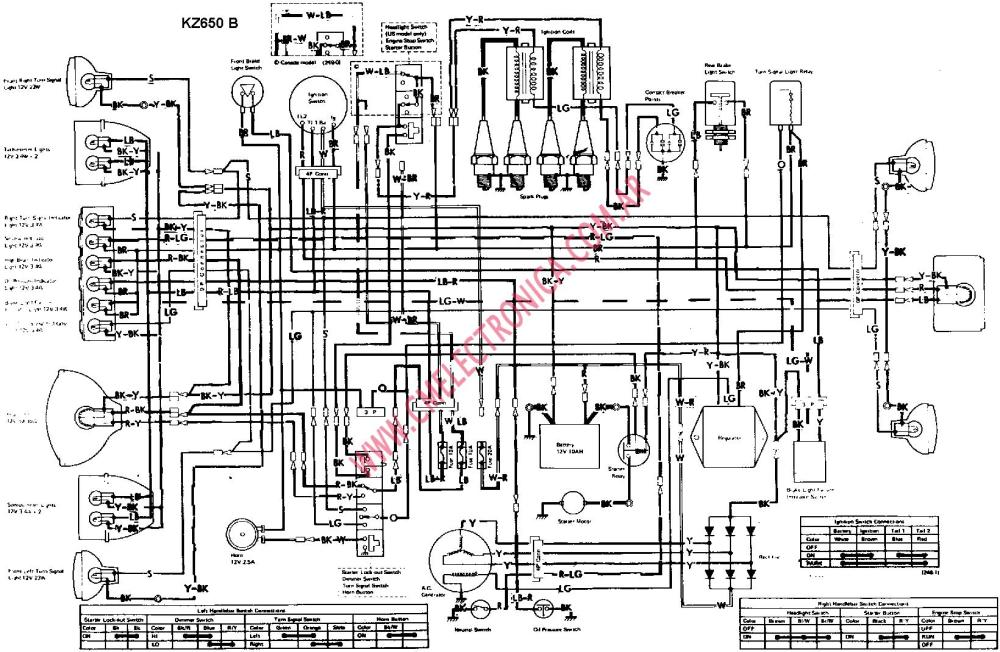medium resolution of 2002 kawasaki prairie electrical diagram wiring diagram technic kawasaki 360 wiring diagram