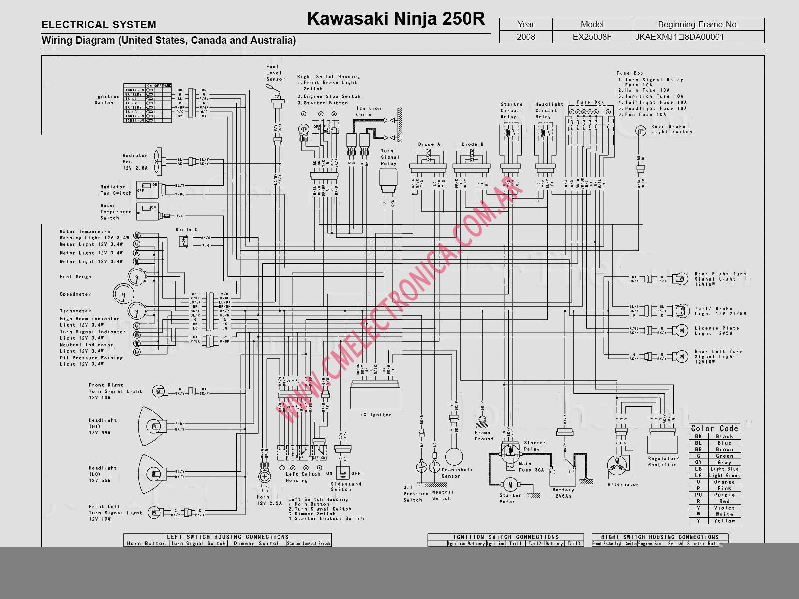 ninja 250 wiring diagram