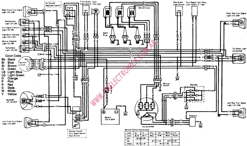 medium resolution of 1988 kawasaki bayou 220 wiring schematic auto electrical wiring rh harvard edu co uk iico me