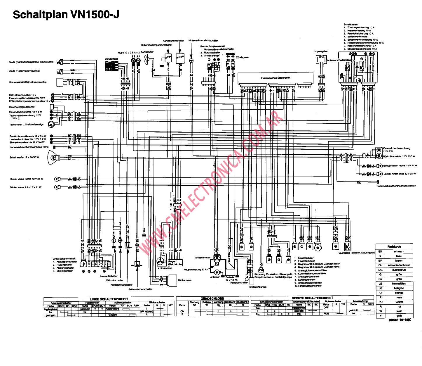 Kawasaki Ninja 250 Ignition Wiring Diagram, Kawasaki, Free