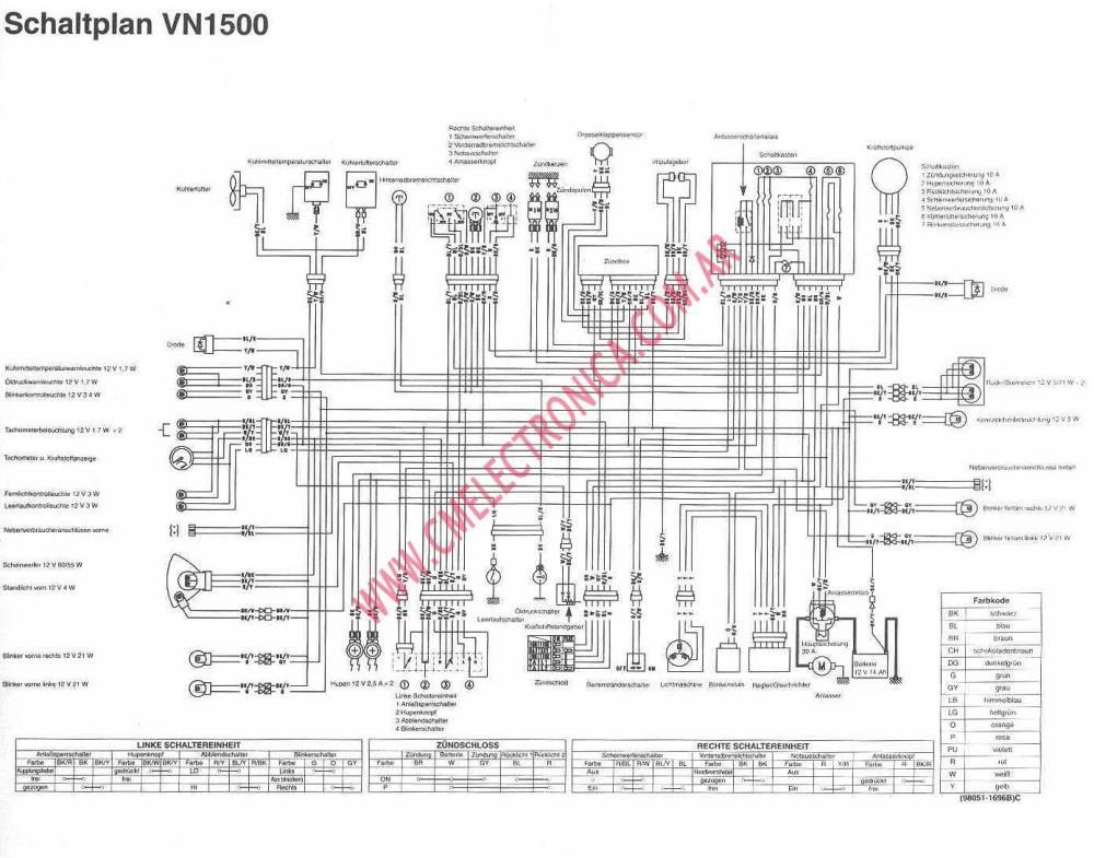 medium resolution of kawasaki zx12r wiring diagrams kawasaki free engine 1994 kawasaki vulcan 1500 wiring diagram 1997 kawasaki vulcan