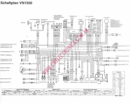 small resolution of kawasaki zx12r wiring diagrams kawasaki free engine 1994 kawasaki vulcan 1500 wiring diagram 1997 kawasaki vulcan
