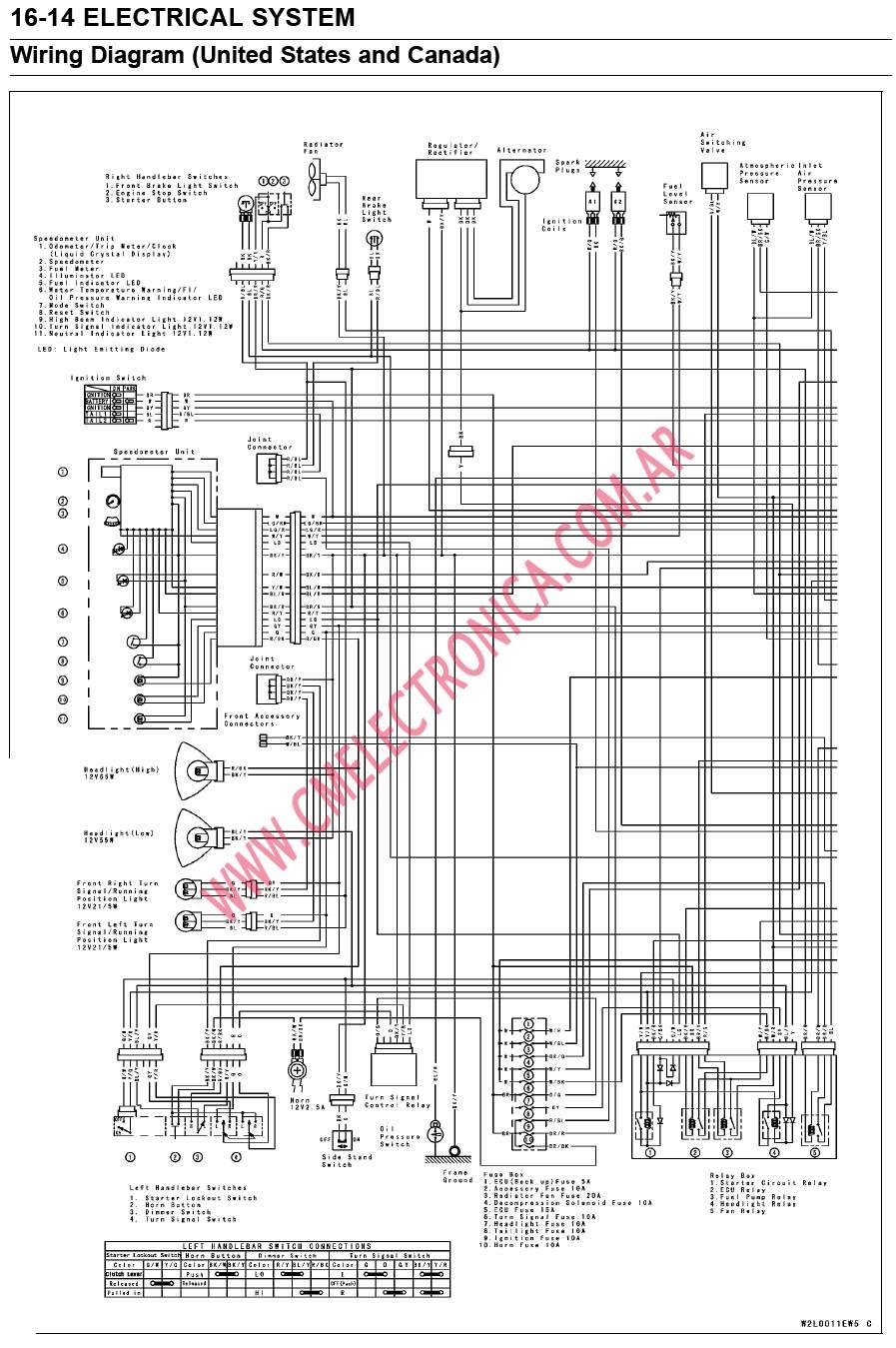 Diagrama kawasaki vn2000