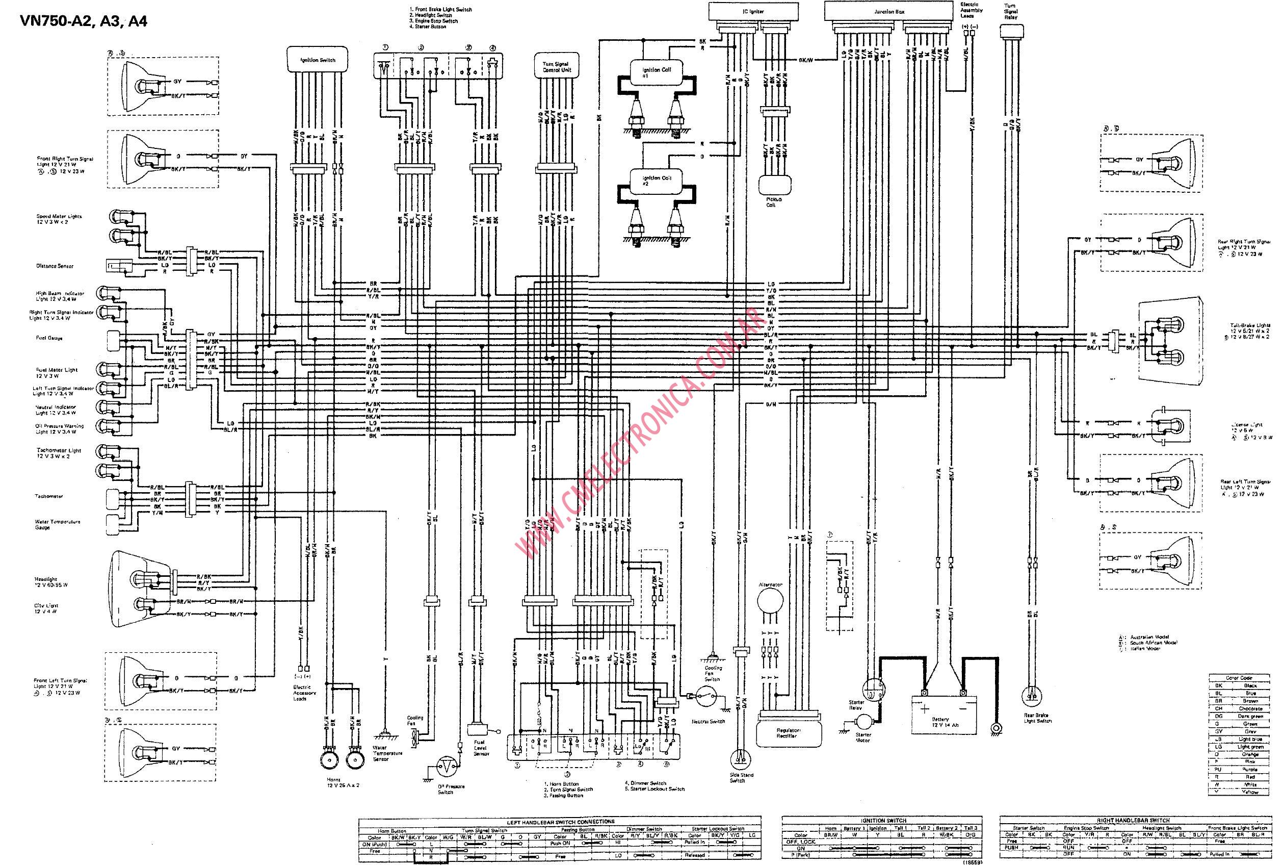 [DIAGRAM_4PO]  Wiring Diagram On 1995 Kawasaki Jet Ski -2011 F 450 Super Duty Fuse Panel  Diagram | Begeboy Wiring Diagram Source | Wiring Diagram On 1995 Kawasaki Jet Ski |  | Begeboy Wiring Diagram Source