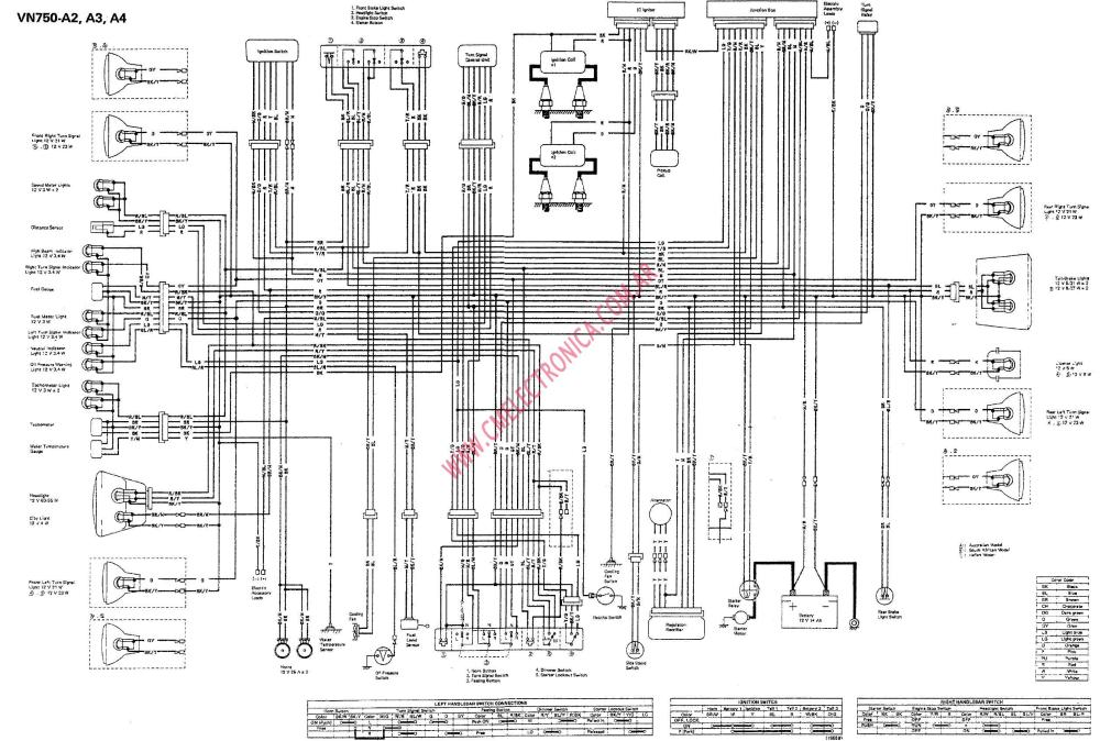 medium resolution of vn750 wiring diagram wiring diagram review 2000 kawasaki vulcan 750 wiring diagram kawasaki vulcan 750 wiring