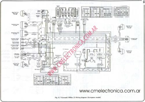 small resolution of z1 wiring diagram wiring library 1973 z1 900 wiring diagram