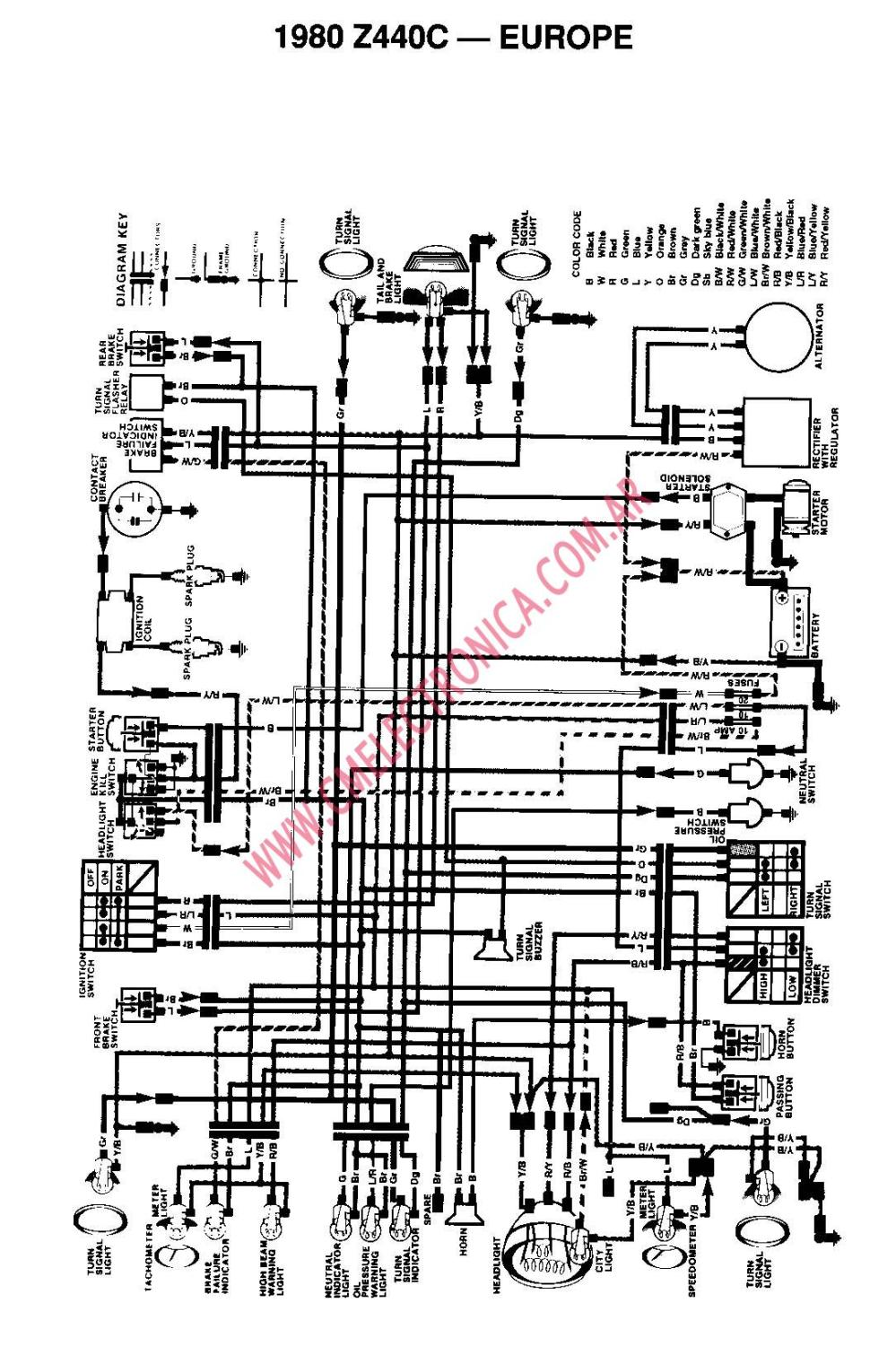 medium resolution of diagrama kawasaki z440c kawasaki bayou klf300 wiring diagram