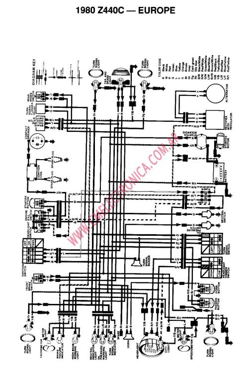 small resolution of diagrama kawasaki z440c kawasaki bayou klf300 wiring diagram