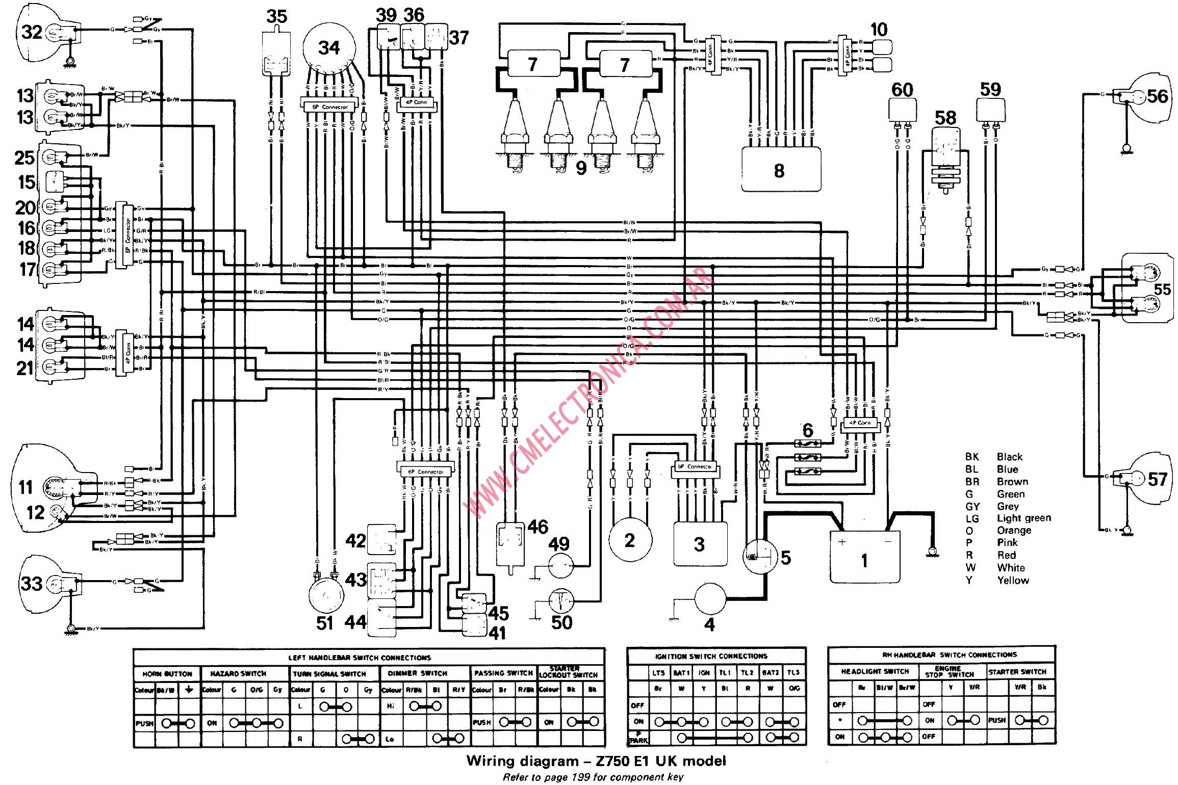 yamaha warrior wiring diagram 2002 mustang headlight switch diagrama kawasaki z750