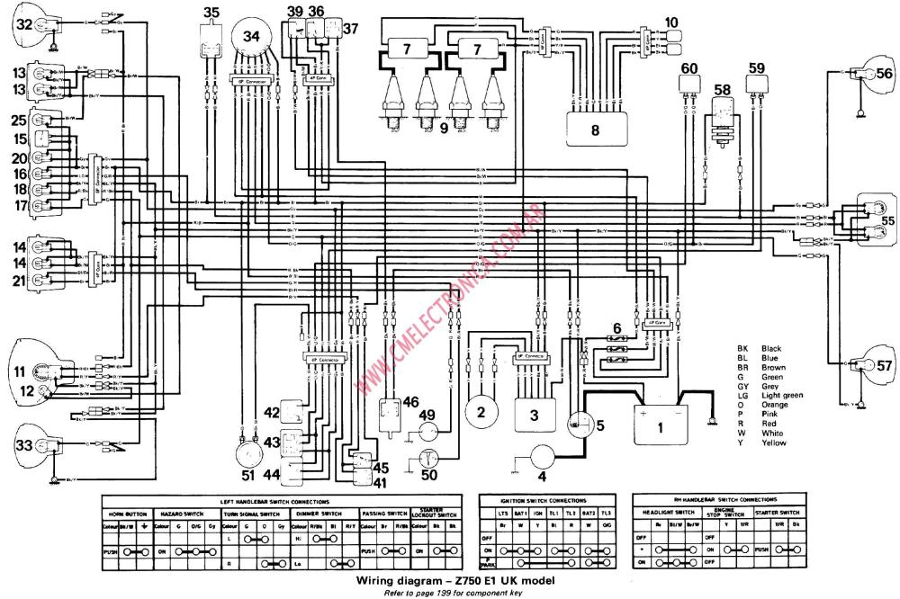 medium resolution of kawasaki z 750 wiring diagram wiring diagram user kawasaki 750 wiring diagram kawasaki 750 wiring diagram