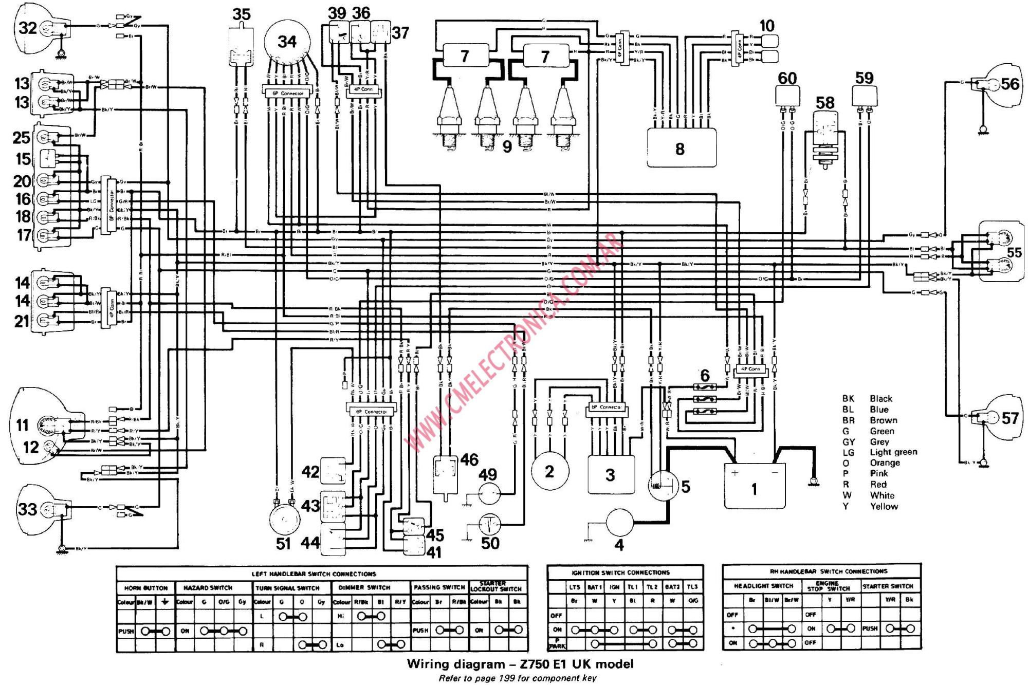 hight resolution of kawasaki z 750 wiring diagram wiring diagram user kawasaki 750 wiring diagram kawasaki 750 wiring diagram