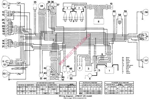 small resolution of kawasaki z 750 wiring diagram wiring diagram user kawasaki 750 wiring diagram kawasaki 750 wiring diagram