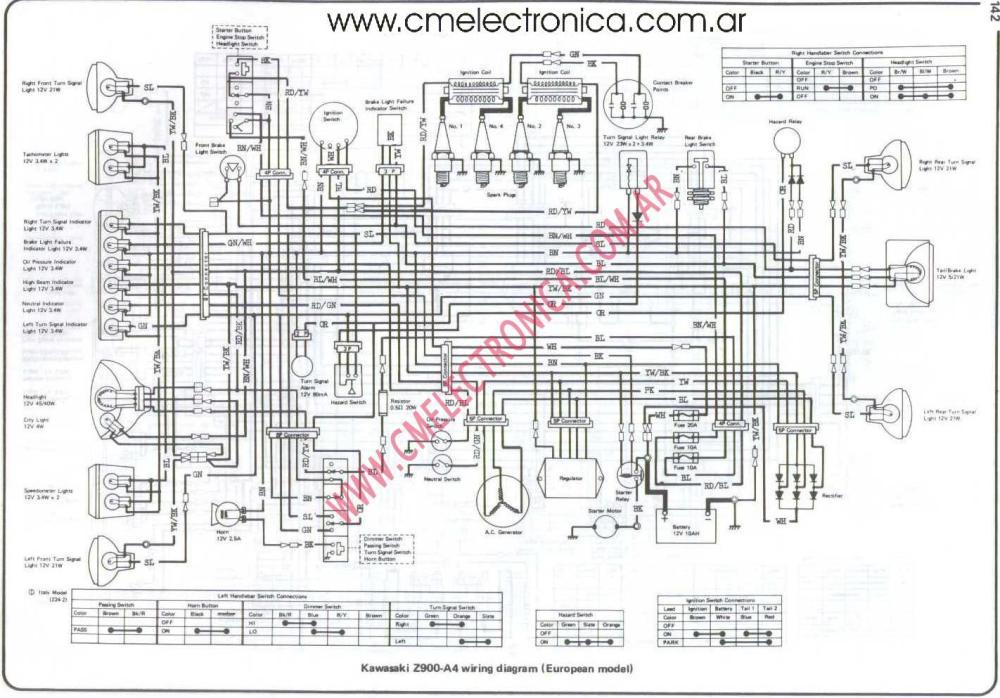 medium resolution of kawasaki z900 a4 kawasaki teryx 750 engine diagram kawasaki vulcan 750 engine kawasaki vulcan 800 wiring