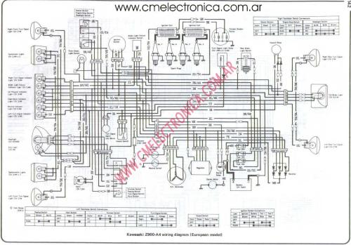 small resolution of kawasaki z900 a4 kawasaki teryx 750 engine diagram kawasaki vulcan 750 engine kawasaki vulcan 800 wiring