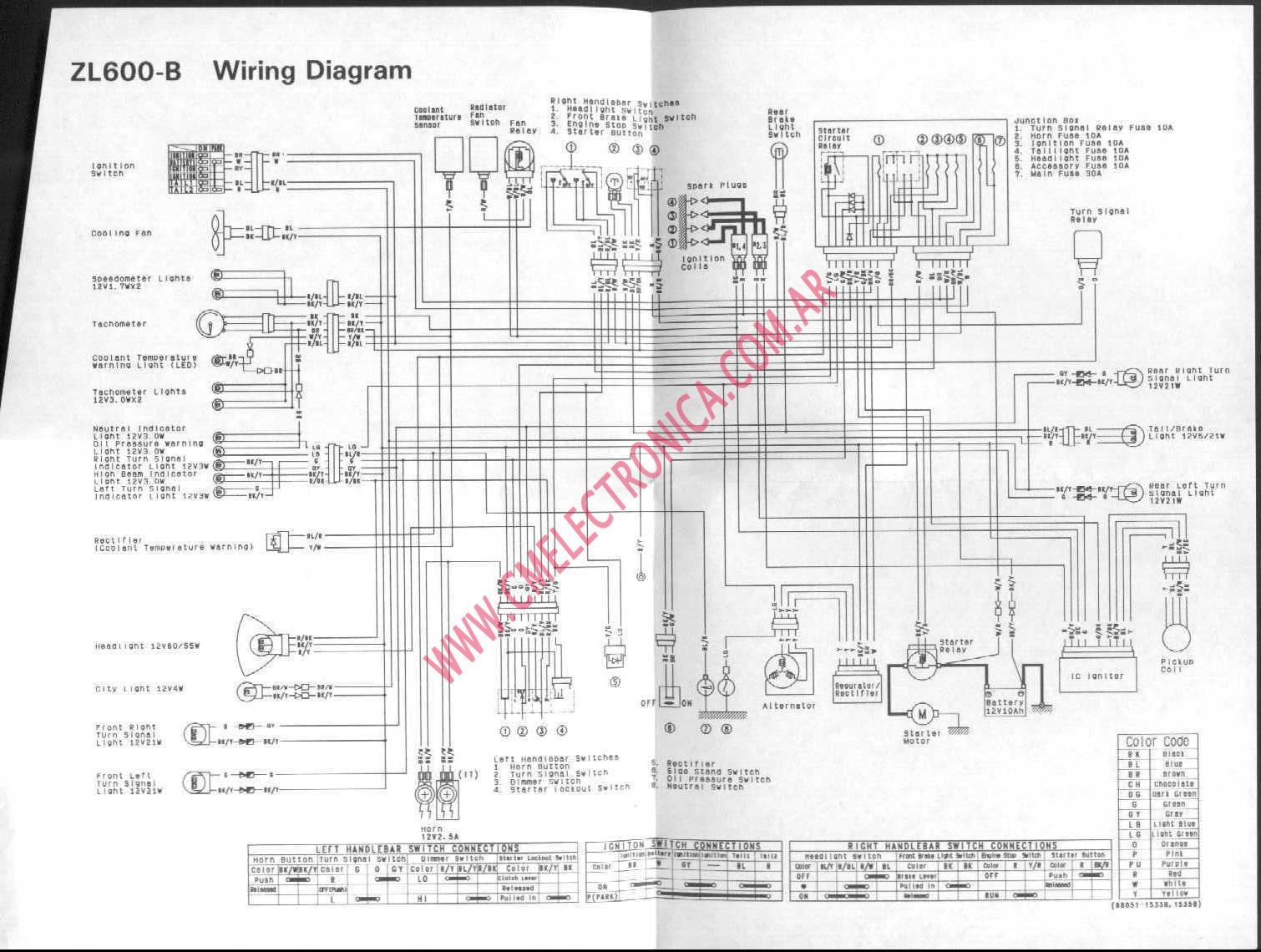 Diagrama Kawasaki Zl600b 2