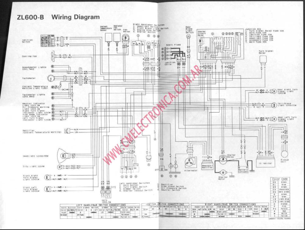 medium resolution of 2002 arctic cat zl 600 wiring diagram 2002 arctic cat zr