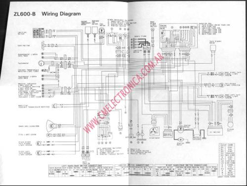 small resolution of 2002 arctic cat zl 600 wiring diagram 2002 arctic cat zr