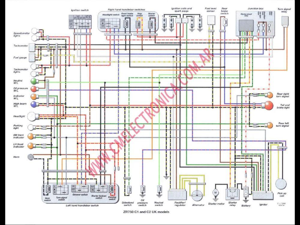 medium resolution of kawasaki bayou wiring diagram images prairie wiring kawasaki 100 wiring diagram besides vn