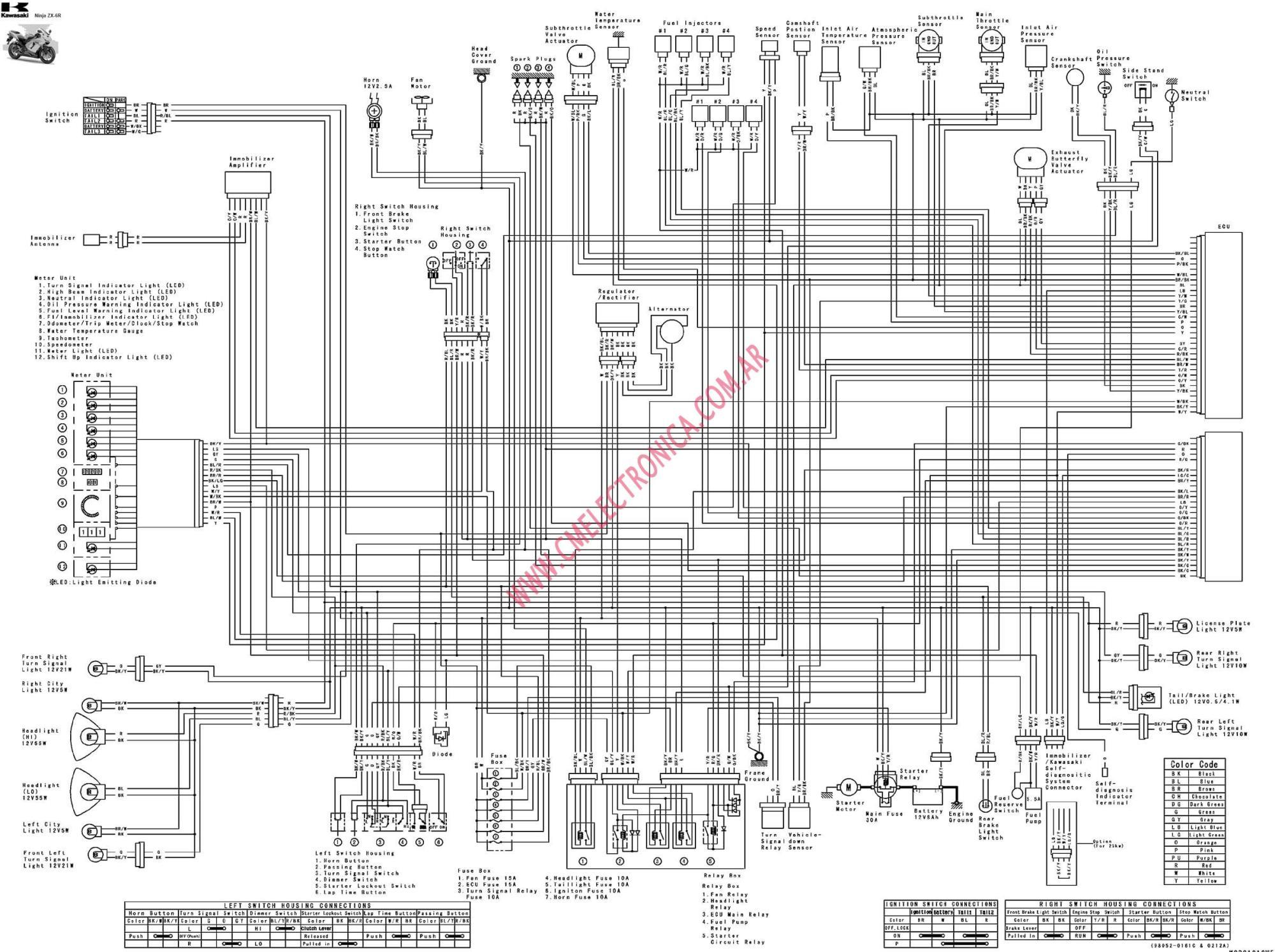 hight resolution of kawasaki 2003 636 wiring diagram wiring diagram local 2003 kawasaki engine diagram